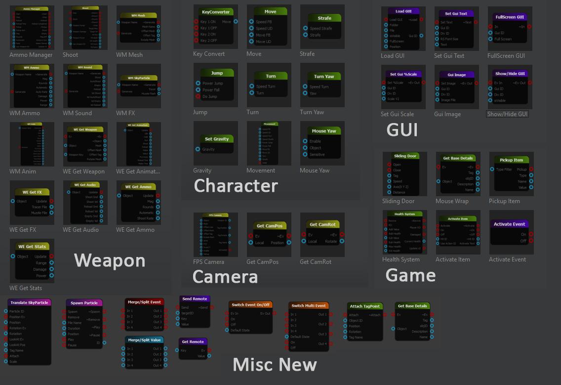 new modules 0977